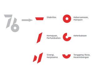 elemen grafis logo hut ri 76 2021 png